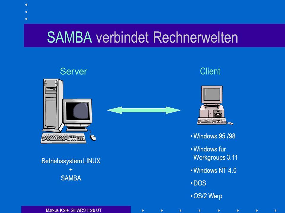 Markus Kölle, GHWRS Horb-UT SAMBA verbindet Rechnerwelten Server Client Betriebssystem LINUX + SAMBA Windows 95 /98 Windows für Workgroups 3.11 Windows NT 4.0 DOS OS/2 Warp