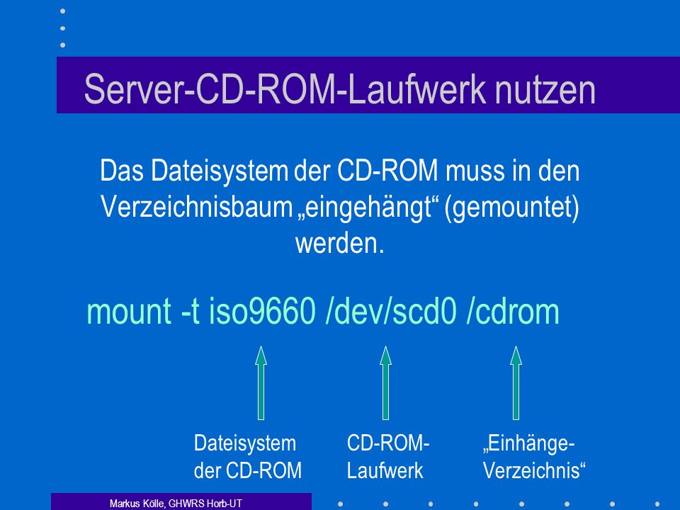 Markus Kölle, GHWRS Horb-UT Server-CD-ROM-Laufwerk nutzen Das Dateisystem der CD-ROM muss in den Verzeichnisbaum eingehängt (gemountet) werden.