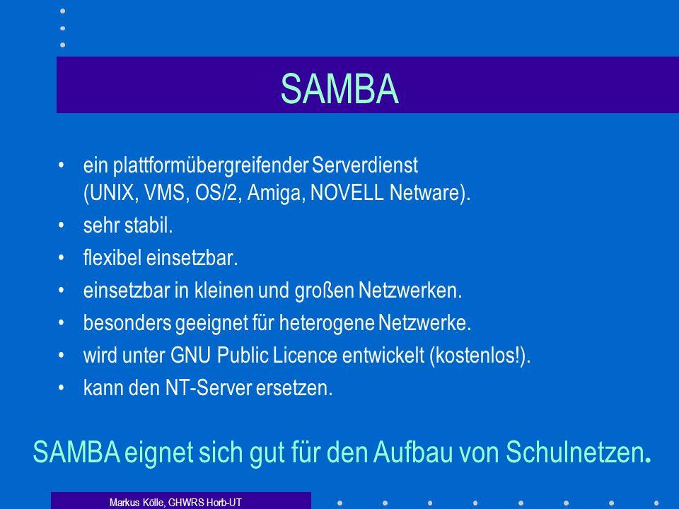 Markus Kölle, GHWRS Horb-UT SAMBA verbindet Rechnerwelten Server Client Betriebssystem LINUX + SAMBA Windows 95 /98 Windows für Workgroups 3.11 Window