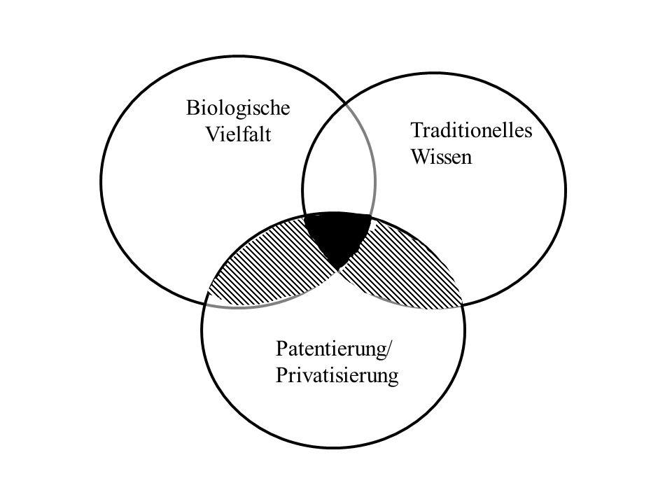 Biologische Vielfalt Traditionelles Wissen Patentierung/ Privatisierung