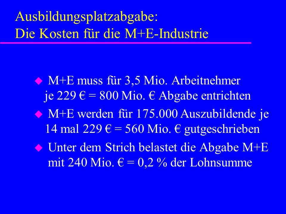 Ausbildungsplatzabgabe: Die Kosten für die M+E-Industrie u M+E muss für 3,5 Mio. Arbeitnehmer je 229 = 800 Mio. Abgabe entrichten u M+E werden für 175