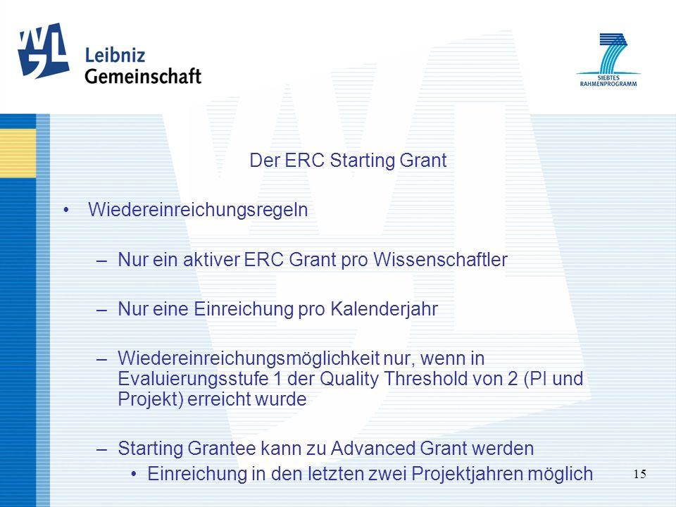 15 Der ERC Starting Grant Wiedereinreichungsregeln –Nur ein aktiver ERC Grant pro Wissenschaftler –Nur eine Einreichung pro Kalenderjahr –Wiedereinreichungsmöglichkeit nur, wenn in Evaluierungsstufe 1 der Quality Threshold von 2 (PI und Projekt) erreicht wurde –Starting Grantee kann zu Advanced Grant werden Einreichung in den letzten zwei Projektjahren möglich