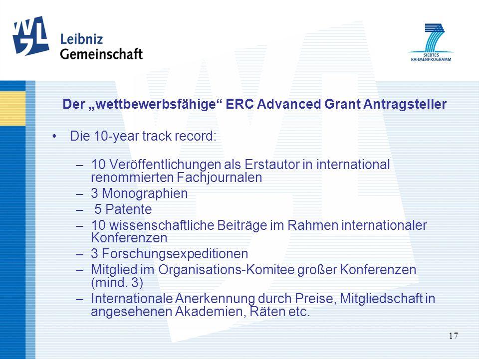 17 Der wettbewerbsfähige ERC Advanced Grant Antragsteller Die 10-year track record: –10 Veröffentlichungen als Erstautor in international renommierten