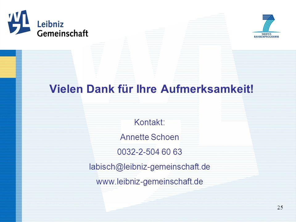 25 Vielen Dank für Ihre Aufmerksamkeit! Kontakt: Annette Schoen 0032-2-504 60 63 labisch@leibniz-gemeinschaft.de www.leibniz-gemeinschaft.de