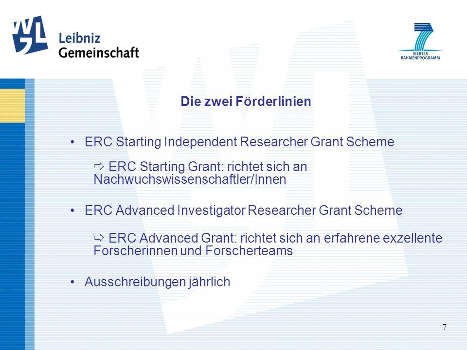 7 Die zwei Förderlinien ERC Starting Independent Researcher Grant Scheme ERC Starting Grant: richtet sich an Nachwuchswissenschaftler/Innen ERC Advanced Investigator Researcher Grant Scheme ERC Advanced Grant: richtet sich an erfahrene exzellente Forscherinnen und Forscherteams Ausschreibungen jährlich