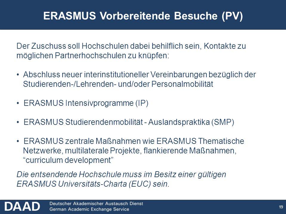 19 Der Zuschuss soll Hochschulen dabei behilflich sein, Kontakte zu möglichen Partnerhochschulen zu knüpfen: Abschluss neuer interinstitutioneller Vereinbarungen bezüglich der Studierenden-/Lehrenden- und/oder Personalmobilität ERASMUS Intensivprogramme (IP) ERASMUS Studierendenmobilität - Auslandspraktika (SMP) ERASMUS zentrale Maßnahmen wie ERASMUS Thematische Netzwerke, multilaterale Projekte, flankierende Maßnahmen, curriculum development Die entsendende Hochschule muss im Besitz einer gültigen ERASMUS Universitäts-Charta (EUC) sein.