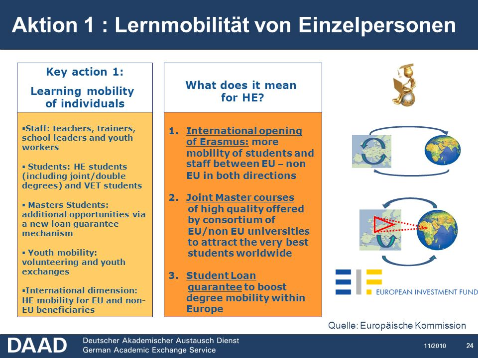 24 11/2010 Aktion 1 : Lernmobilität von Einzelpersonen Staff: teachers, trainers, school leaders and youth workers Students: HE students (including jo