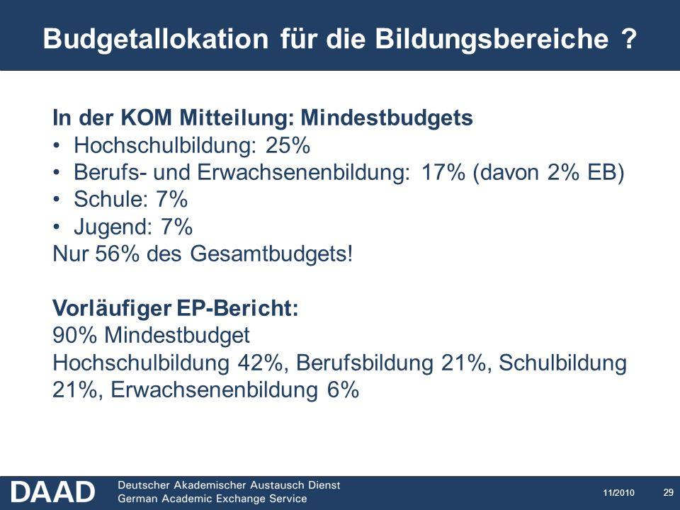 29 11/2010 Budgetallokation für die Bildungsbereiche ? In der KOM Mitteilung: Mindestbudgets Hochschulbildung: 25% Berufs- und Erwachsenenbildung: 17%