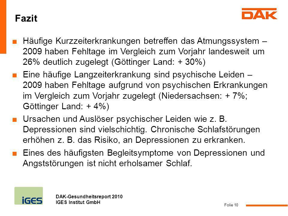 DAK-Gesundheitsreport 2010 IGES Institut GmbH Fazit Folie 10 Häufige Kurzzeiterkrankungen betreffen das Atmungssystem – 2009 haben Fehltage im Verglei