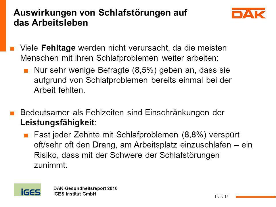 DAK-Gesundheitsreport 2010 IGES Institut GmbH Viele Fehltage werden nicht verursacht, da die meisten Menschen mit ihren Schlafproblemen weiter arbeite