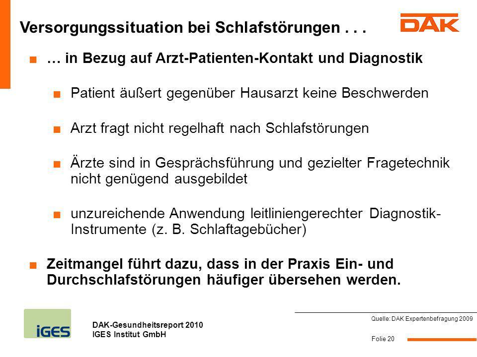DAK-Gesundheitsreport 2010 IGES Institut GmbH … in Bezug auf Arzt-Patienten-Kontakt und Diagnostik Patient äußert gegenüber Hausarzt keine Beschwerden