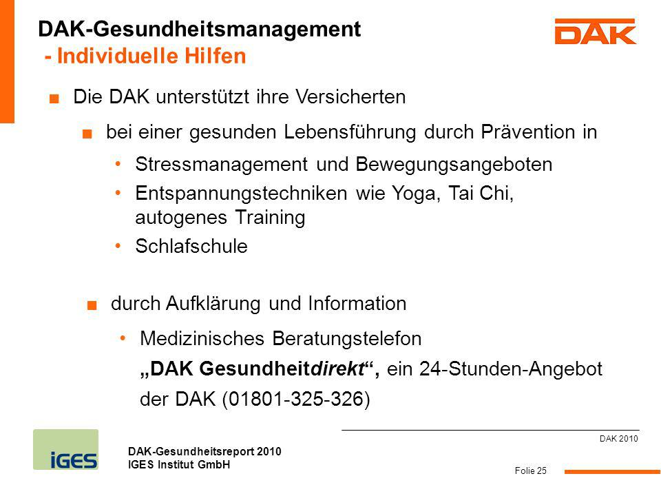 DAK-Gesundheitsreport 2010 IGES Institut GmbH Folie 25 Die DAK unterstützt ihre Versicherten bei einer gesunden Lebensführung durch Prävention in Stre