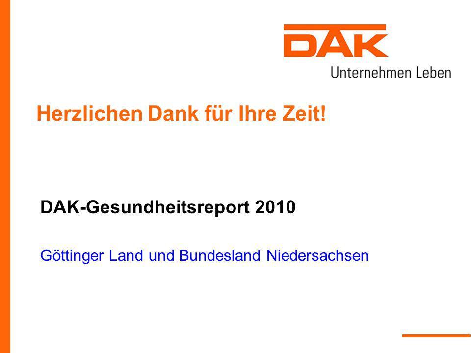DAK-Gesundheitsreport 2010 Göttinger Land und Bundesland Niedersachsen Herzlichen Dank für Ihre Zeit!