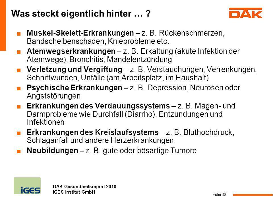 DAK-Gesundheitsreport 2010 IGES Institut GmbH Folie 30 Was steckt eigentlich hinter … ? Muskel-Skelett-Erkrankungen – z. B. Rückenschmerzen, Bandschei