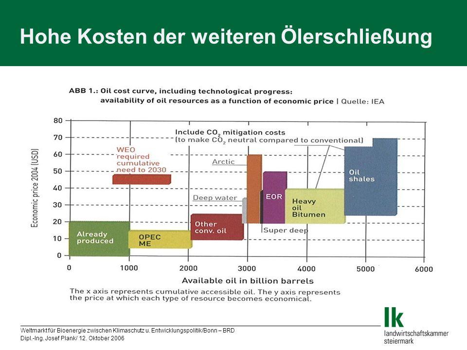 Weltmarkt für Bioenergie zwischen Klimaschutz u. Entwicklungspolitik/Bonn – BRD Dipl.-Ing. Josef Plank/ 12. Oktober 2006 Hohe Kosten der weiteren Öler