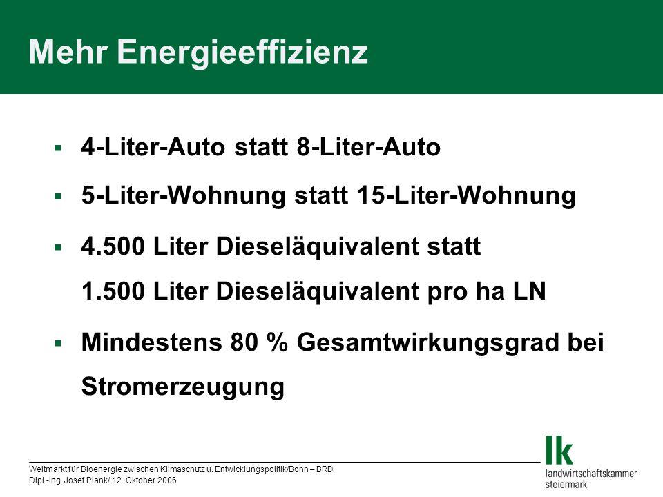 Weltmarkt für Bioenergie zwischen Klimaschutz u. Entwicklungspolitik/Bonn – BRD Dipl.-Ing. Josef Plank/ 12. Oktober 2006 Mehr Energieeffizienz 4-Liter