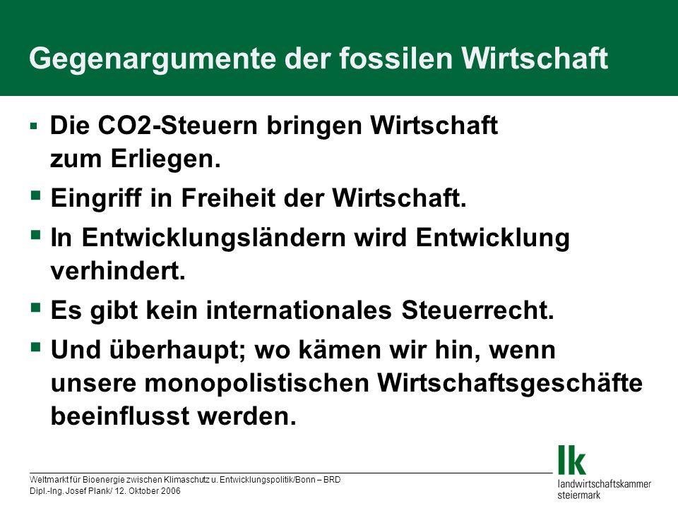 Weltmarkt für Bioenergie zwischen Klimaschutz u. Entwicklungspolitik/Bonn – BRD Dipl.-Ing. Josef Plank/ 12. Oktober 2006 Gegenargumente der fossilen W