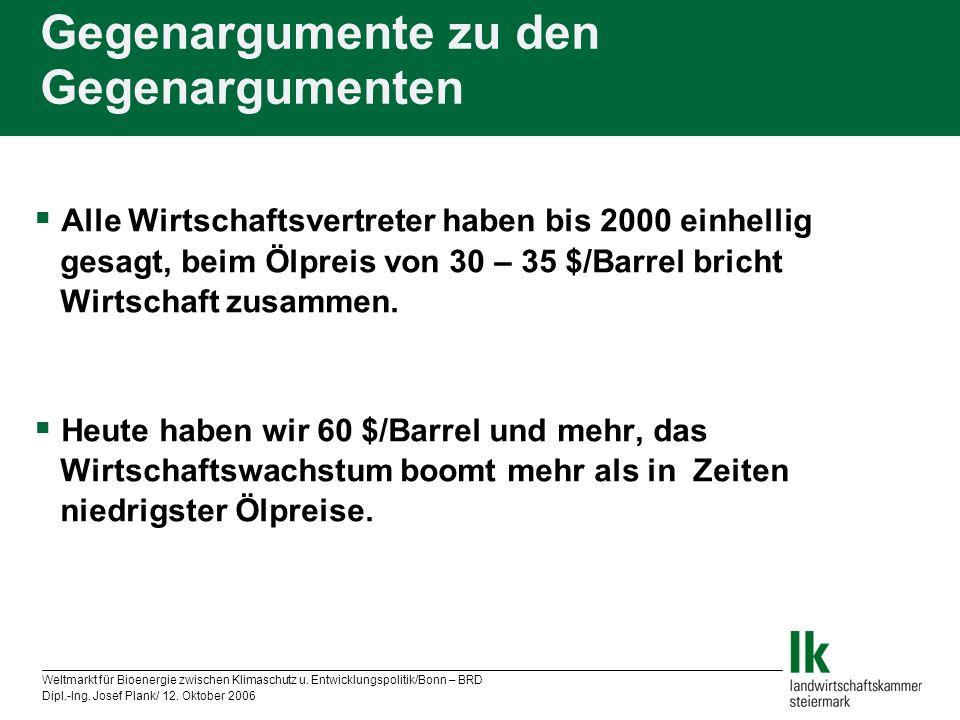 Weltmarkt für Bioenergie zwischen Klimaschutz u. Entwicklungspolitik/Bonn – BRD Dipl.-Ing. Josef Plank/ 12. Oktober 2006 Gegenargumente zu den Gegenar