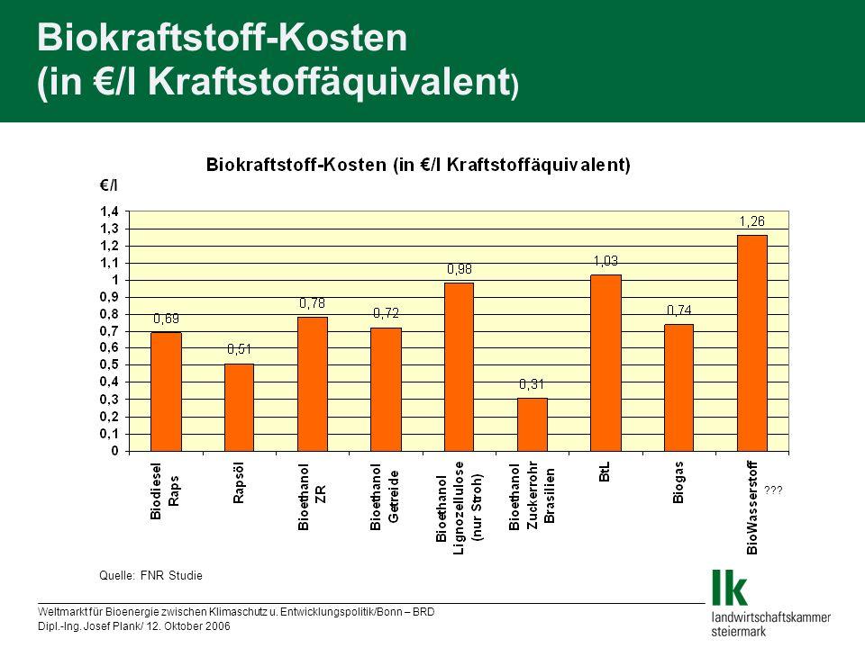 Weltmarkt für Bioenergie zwischen Klimaschutz u. Entwicklungspolitik/Bonn – BRD Dipl.-Ing. Josef Plank/ 12. Oktober 2006 Biokraftstoff-Kosten (in /l K