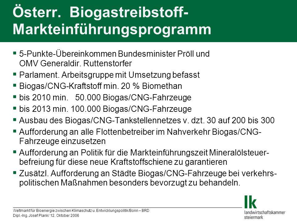 Weltmarkt für Bioenergie zwischen Klimaschutz u. Entwicklungspolitik/Bonn – BRD Dipl.-Ing. Josef Plank/ 12. Oktober 2006 Österr. Biogastreibstoff- Mar