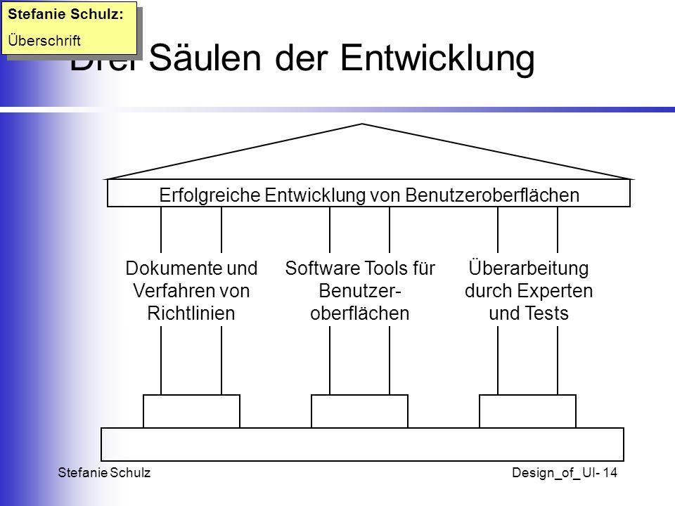 Stefanie SchulzDesign_of_ UI- 14 Dokumente und Verfahren von Richtlinien Drei Säulen der Entwicklung Stefanie Schulz: Überschrift Stefanie Schulz: Übe