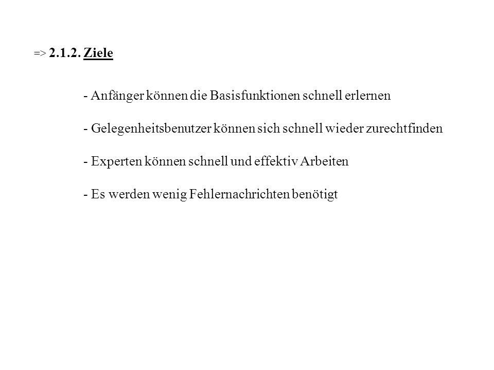 Literatur: Ben Shneiderman [Sh98]: Designing the User Interface Kap 6.1.