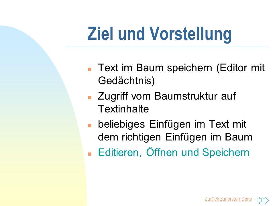 Zurück zur ersten Seite Ziel und Vorstellung n Text im Baum speichern (Editor mit Gedächtnis) n Zugriff vom Baumstruktur auf Textinhalte n beliebiges Einfügen im Text mit dem richtigen Einfügen im Baum n Editieren, Öffnen und Speichern