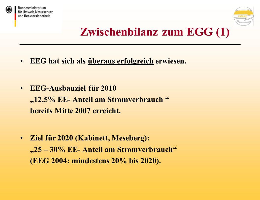 Zwischenbilanz zum EGG (1) EEG hat sich als überaus erfolgreich erwiesen.