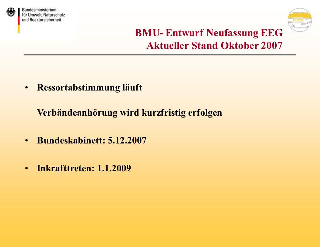 BMU- Entwurf Neufassung EEG Aktueller Stand Oktober 2007 Ressortabstimmung läuft Verbändeanhörung wird kurzfristig erfolgen Bundeskabinett: 5.12.2007 Inkrafttreten: 1.1.2009