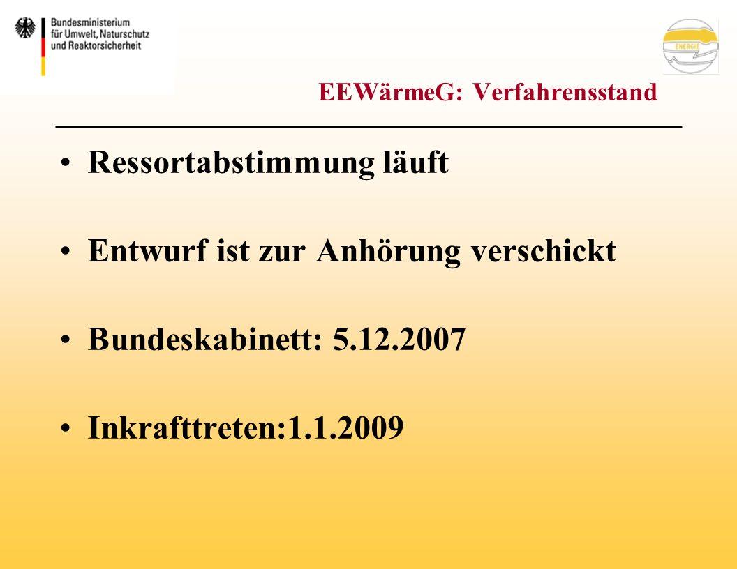 EEWärmeG: Verfahrensstand Ressortabstimmung läuft Entwurf ist zur Anhörung verschickt Bundeskabinett: 5.12.2007 Inkrafttreten:1.1.2009