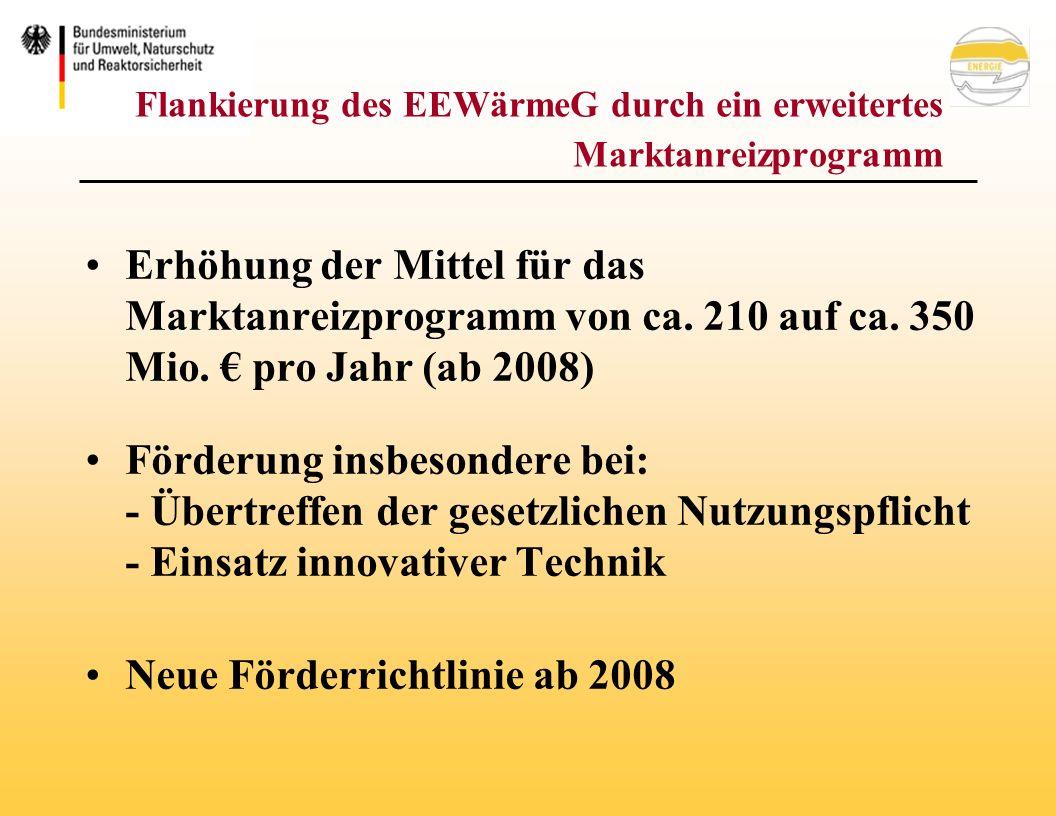 Flankierung des EEWärmeG durch ein erweitertes Marktanreizprogramm Erhöhung der Mittel für das Marktanreizprogramm von ca.