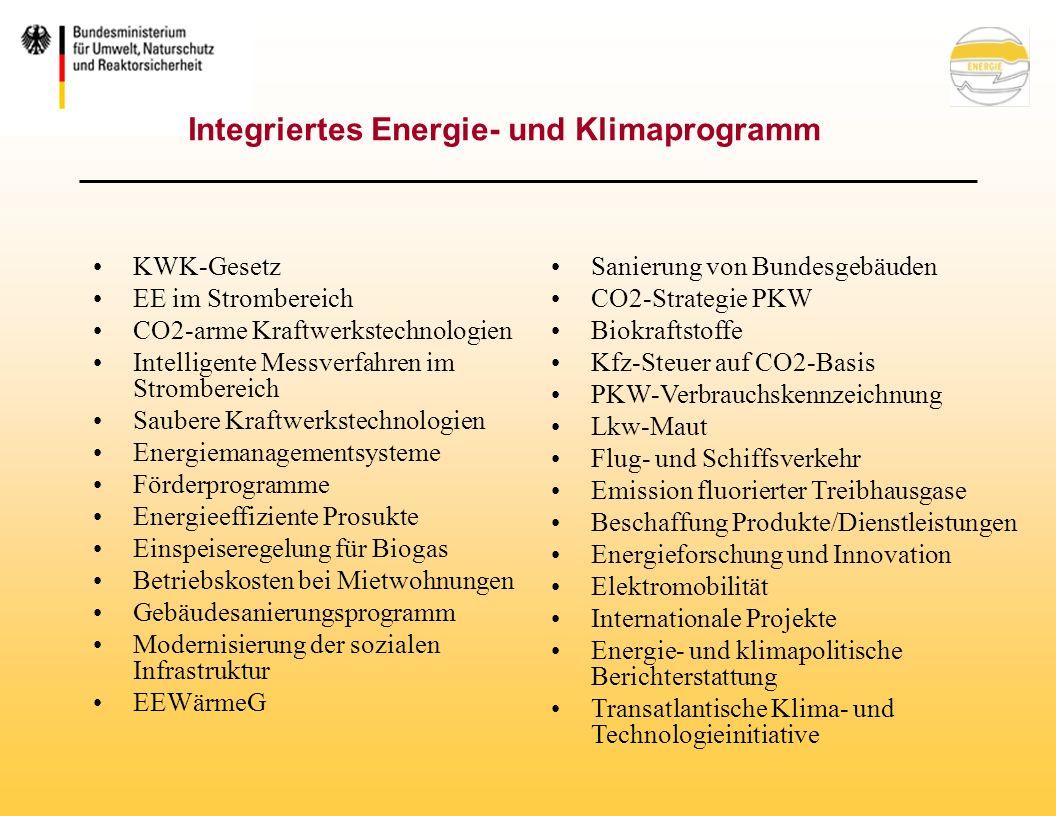 Integriertes Energie- und Klimaprogramm KWK-Gesetz EE im Strombereich CO2-arme Kraftwerkstechnologien Intelligente Messverfahren im Strombereich Saubere Kraftwerkstechnologien Energiemanagementsysteme Förderprogramme Energieeffiziente Prosukte Einspeiseregelung für Biogas Betriebskosten bei Mietwohnungen Gebäudesanierungsprogramm Modernisierung der sozialen Infrastruktur EEWärmeG Sanierung von Bundesgebäuden CO2-Strategie PKW Biokraftstoffe Kfz-Steuer auf CO2-Basis PKW-Verbrauchskennzeichnung Lkw-Maut Flug- und Schiffsverkehr Emission fluorierter Treibhausgase Beschaffung Produkte/Dienstleistungen Energieforschung und Innovation Elektromobilität Internationale Projekte Energie- und klimapolitische Berichterstattung Transatlantische Klima- und Technologieinitiative