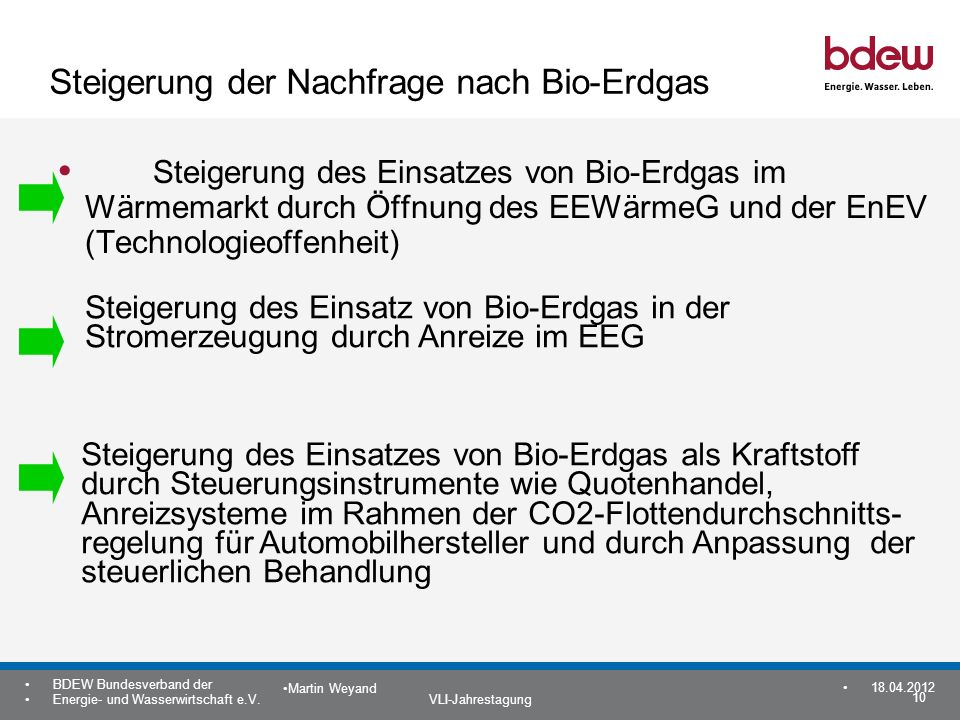 10 BDEW Bundesverband der Energie- und Wasserwirtschaft e.V. VLI-Jahrestagung Martin Weyand 18.04.2012 Steigerung der Nachfrage nach Bio-Erdgas Steige