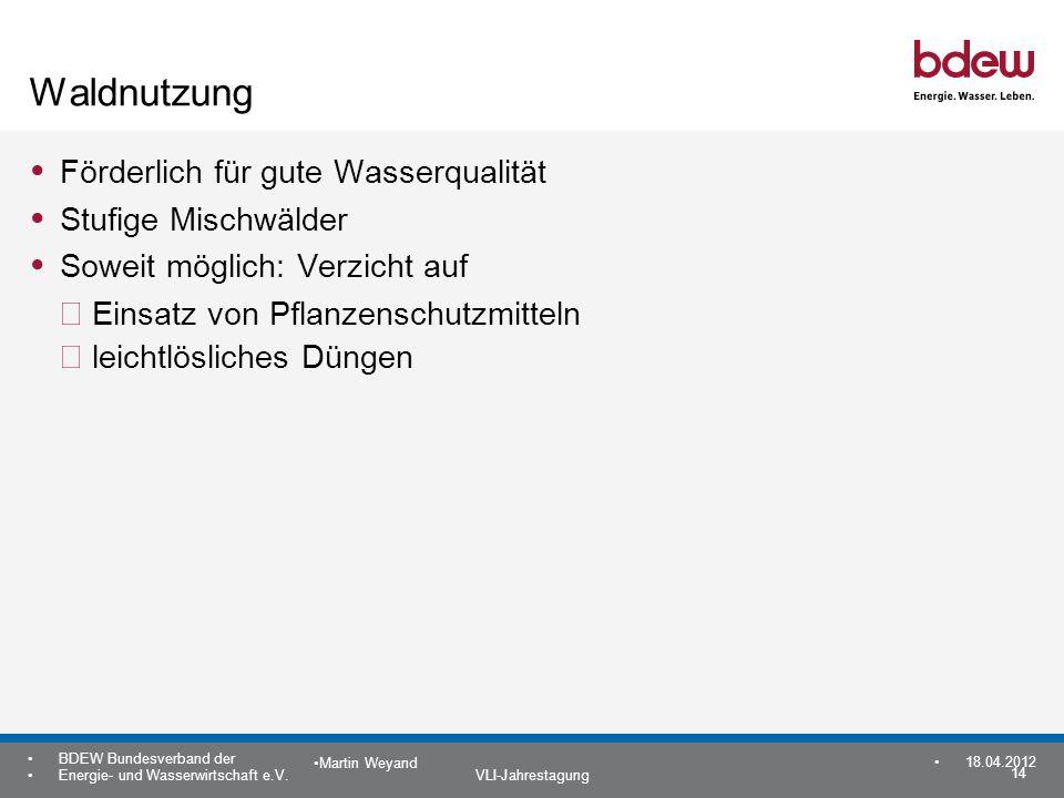14 BDEW Bundesverband der Energie- und Wasserwirtschaft e.V. VLI-Jahrestagung Martin Weyand 18.04.2012 Waldnutzung Förderlich für gute Wasserqualität
