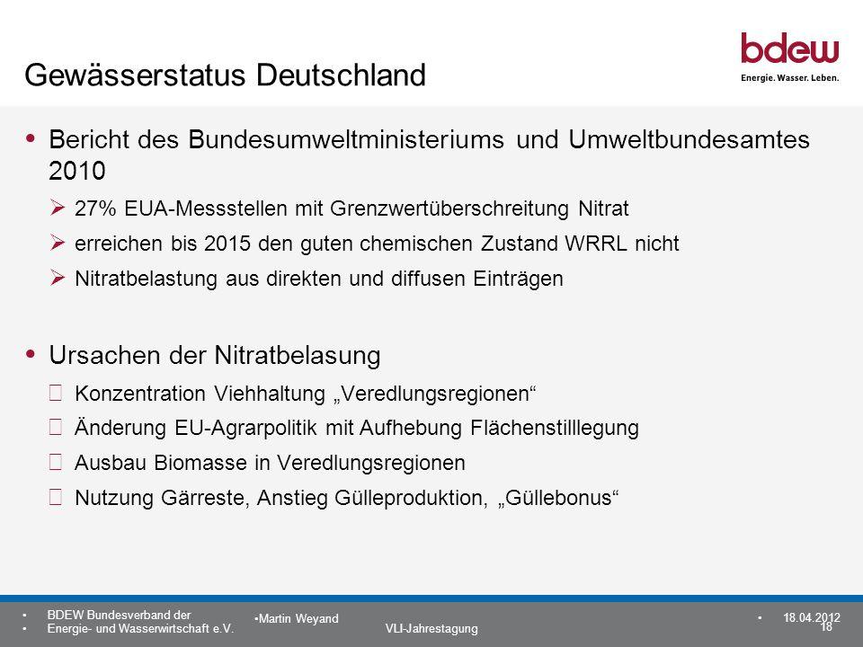 18 BDEW Bundesverband der Energie- und Wasserwirtschaft e.V. VLI-Jahrestagung Martin Weyand 18.04.2012 Gewässerstatus Deutschland Bericht des Bundesum