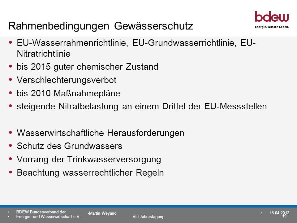19 BDEW Bundesverband der Energie- und Wasserwirtschaft e.V. VLI-Jahrestagung Martin Weyand 18.04.2012 Rahmenbedingungen Gewässerschutz EU-Wasserrahme