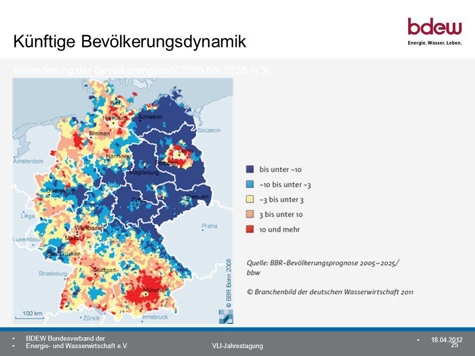 25 BDEW Bundesverband der Energie- und Wasserwirtschaft e.V. VLI-Jahrestagung 18.04.2012 Künftige Bevölkerungsdynamik Veränderung der Bevölkerungszahl