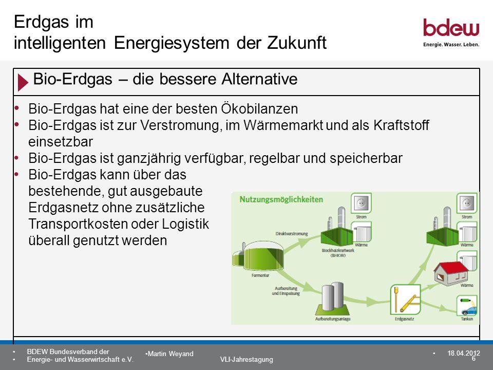 6 BDEW Bundesverband der Energie- und Wasserwirtschaft e.V. VLI-Jahrestagung Martin Weyand 18.04.2012 Erdgas im intelligenten Energiesystem der Zukunf