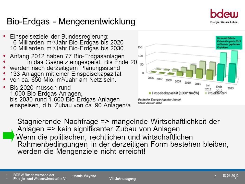 7 BDEW Bundesverband der Energie- und Wasserwirtschaft e.V. VLI-Jahrestagung Martin Weyand 18.04.2012 Bio-Erdgas - Mengenentwicklung Einspeiseziele de