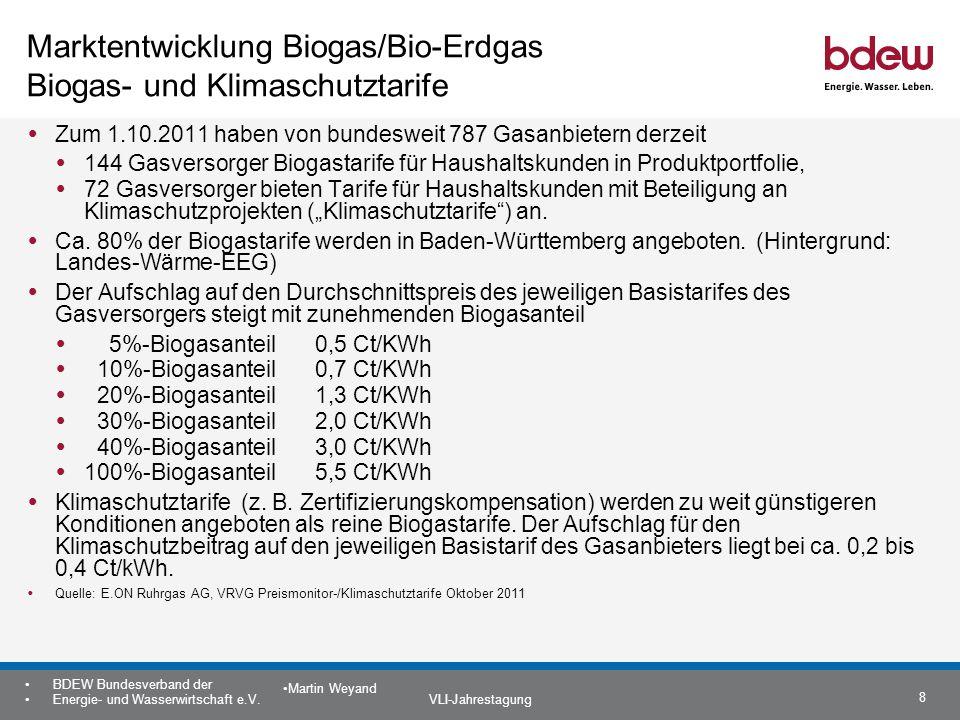 8 BDEW Bundesverband der Energie- und Wasserwirtschaft e.V. VLI-Jahrestagung Martin Weyand Marktentwicklung Biogas/Bio-Erdgas Biogas- und Klimaschutzt