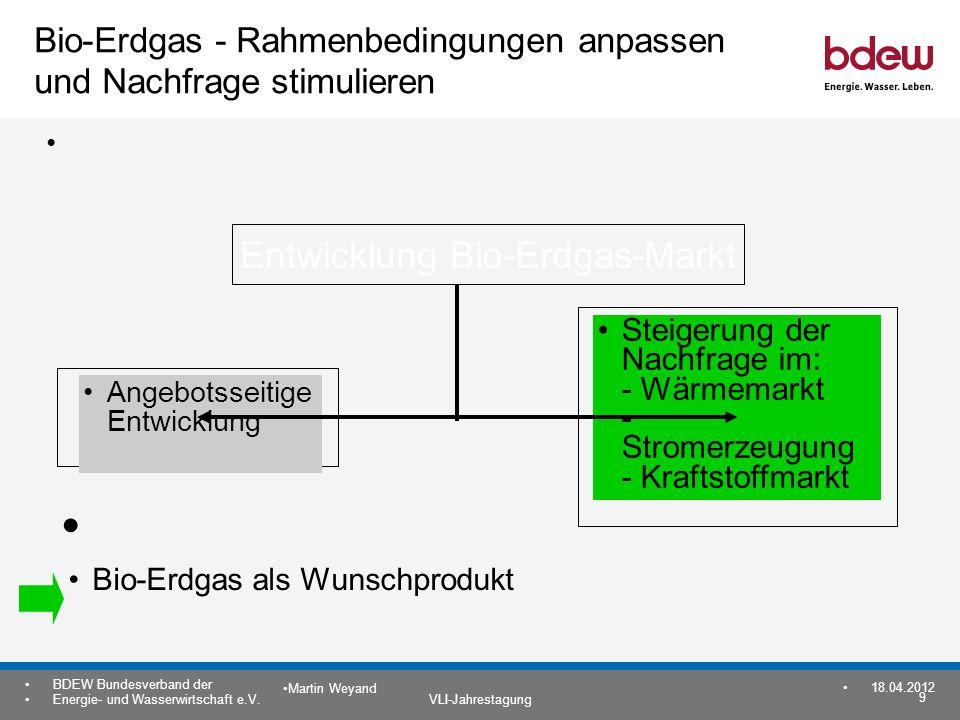 9 BDEW Bundesverband der Energie- und Wasserwirtschaft e.V. VLI-Jahrestagung Martin Weyand 18.04.2012 Bio-Erdgas - Rahmenbedingungen anpassen und Nach