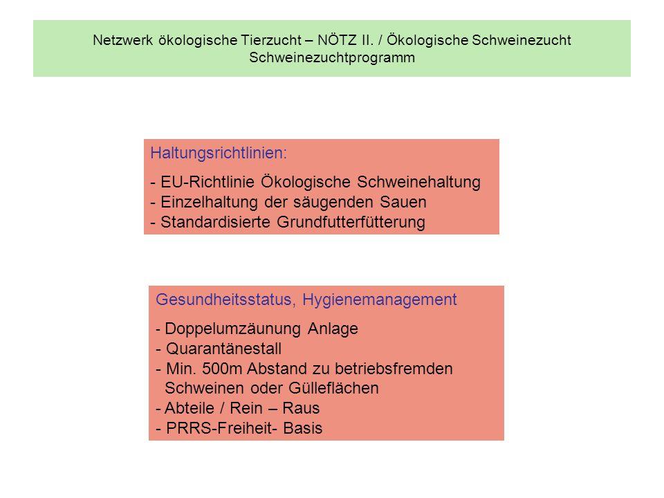 Netzwerk ökologische Tierzucht – NÖTZ II. / Ökologische Schweinezucht Schweinezuchtprogramm Haltungsrichtlinien: - EU-Richtlinie Ökologische Schweineh