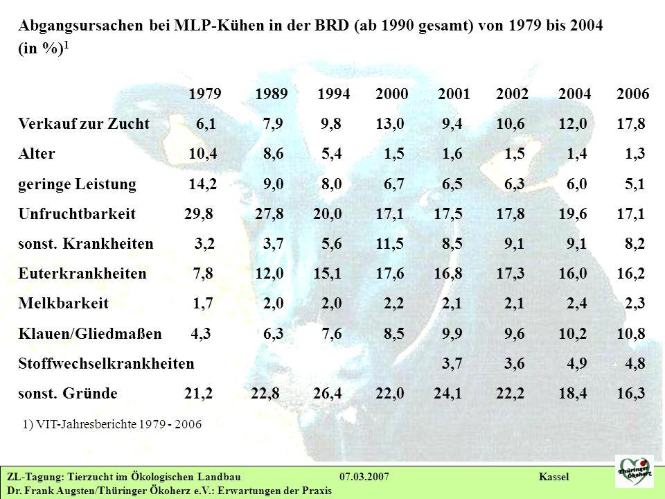 ZL-Tagung: Tierzucht im Ökologischen Landbau 07.03.2007 Kassel Dr. Frank Augsten/Thüringer Ökoherz e.V.: Erwartungen der Praxis Abgangsursachen bei ML