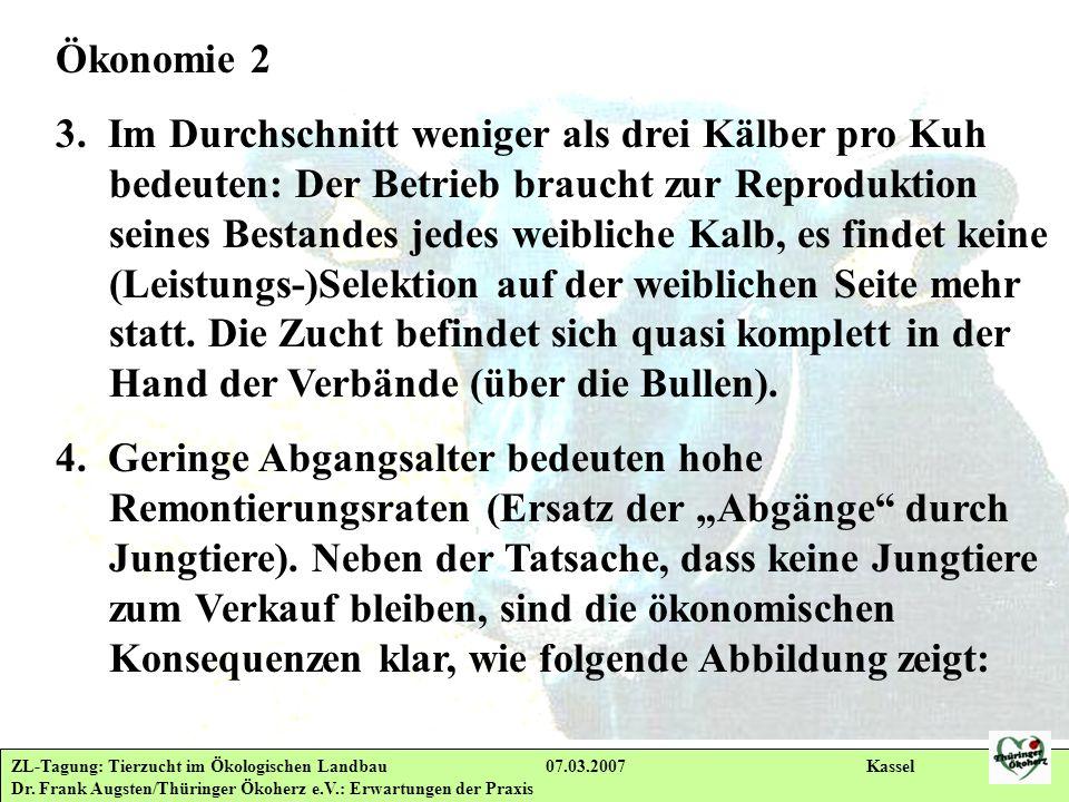 ZL-Tagung: Tierzucht im Ökologischen Landbau 07.03.2007 Kassel Dr. Frank Augsten/Thüringer Ökoherz e.V.: Erwartungen der Praxis Ökonomie 2 3. Im Durch