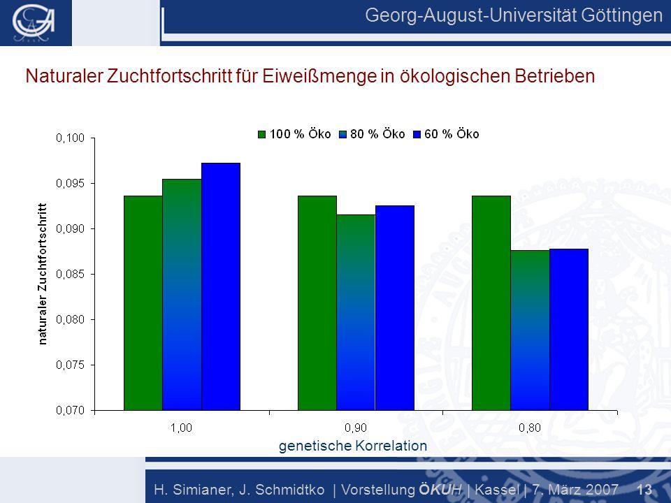 Georg-August-Universität Göttingen 13 H. Simianer, J.