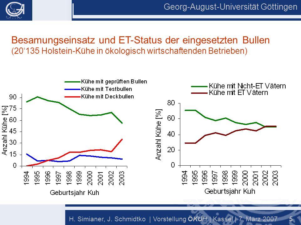 Georg-August-Universität Göttingen 5 H. Simianer, J.