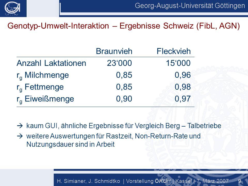 Georg-August-Universität Göttingen 9 H. Simianer, J.