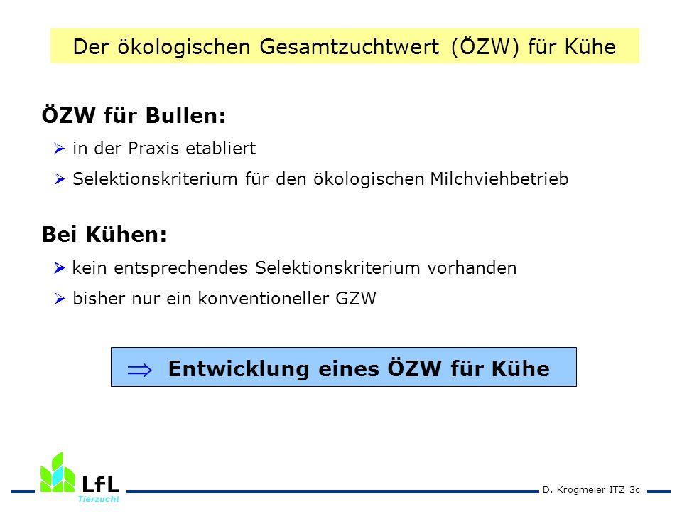 D. Krogmeier ITZ 3c ÖZW für Bullen: in der Praxis etabliert Selektionskriterium für den ökologischen Milchviehbetrieb Bei Kühen: kein entsprechendes S