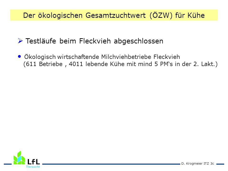 D. Krogmeier ITZ 3c Testläufe beim Fleckvieh abgeschlossen Ökologisch wirtschaftende Milchviehbetriebe Fleckvieh (611 Betriebe, 4011 lebende Kühe mit