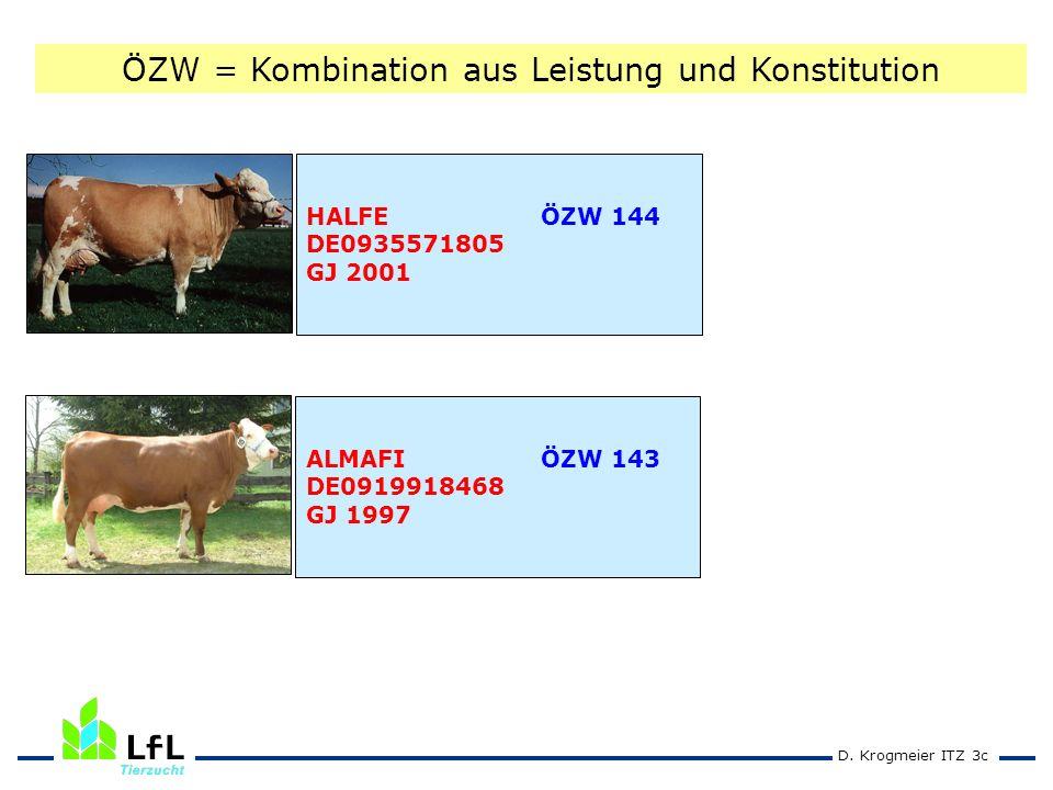 D. Krogmeier ITZ 3c ALMAFI ÖZW 143 DE0919918468 GJ 1997 HALFE ÖZW 144 DE0935571805 GJ 2001 ÖZW = Kombination aus Leistung und Konstitution